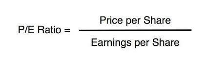 Analyzing The P/E Ratios
