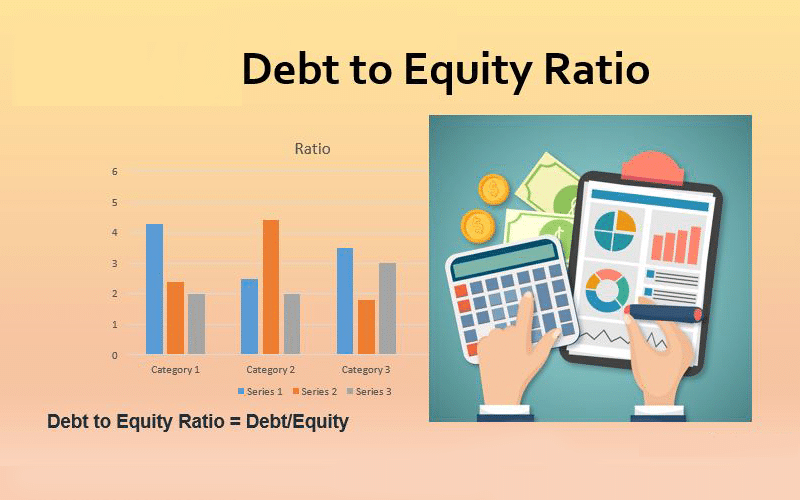 What is Debt to Equity ratio