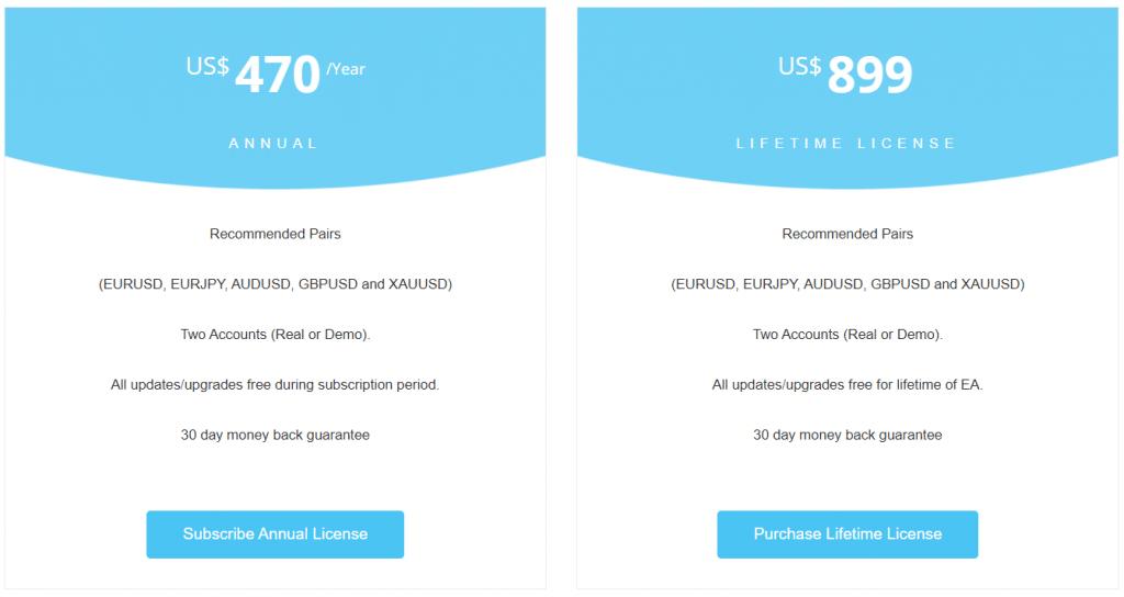 IProfit EA Price