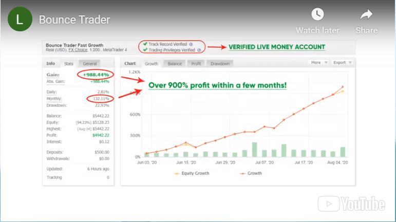 Bounce Trader presentation