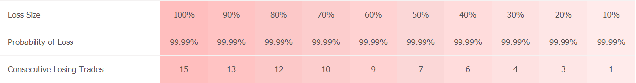 Inertia Trader Trading Results