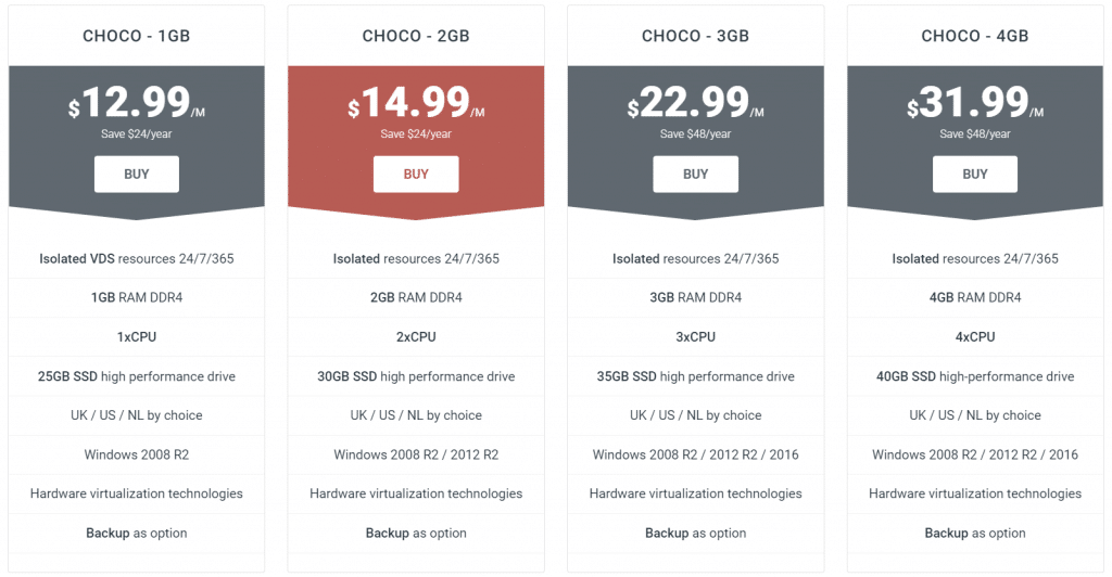 Night Hawk EA pricing