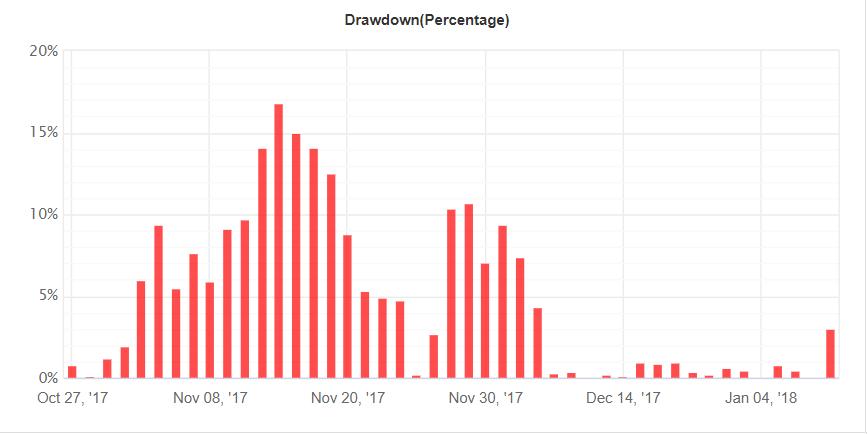 1000pipClimberSystem drawdown