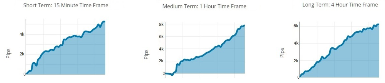 1000pipClimberSystem Trading Results