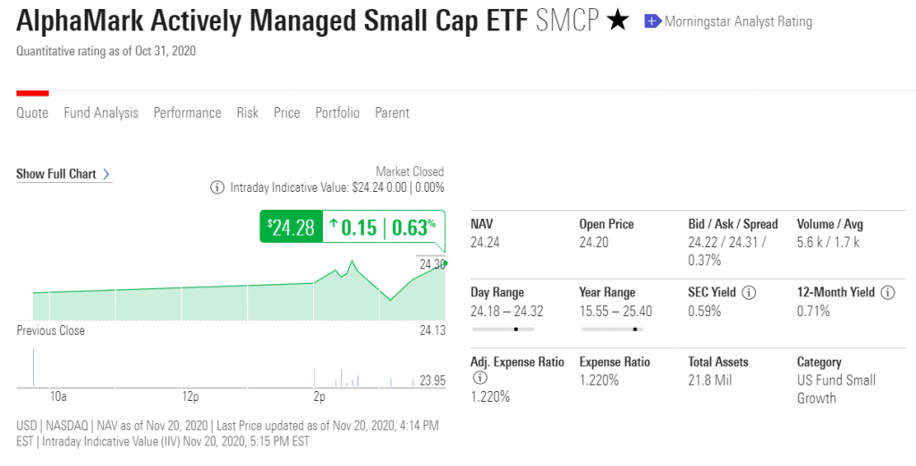 AlphaMark Actively Managed Small-Cap ETF (SMCP)