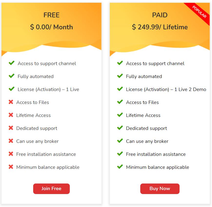 Elite Forex Scalper Price