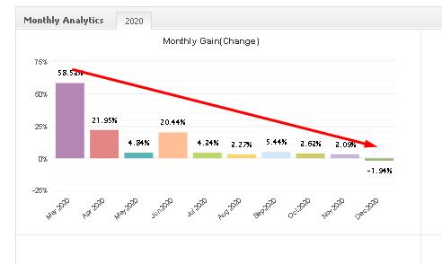 FX BLASTERPRO monthly gain