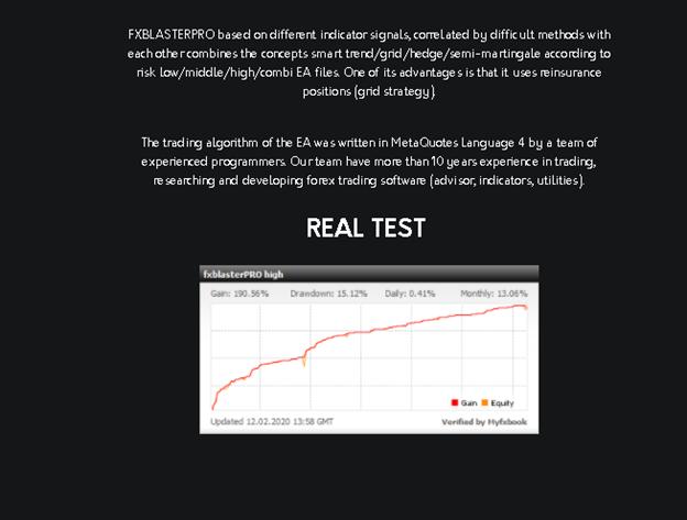 FX BLASTERPRO Trading Results