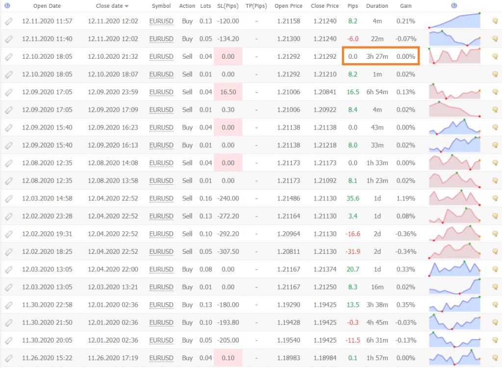 Ninja Scalper trading results