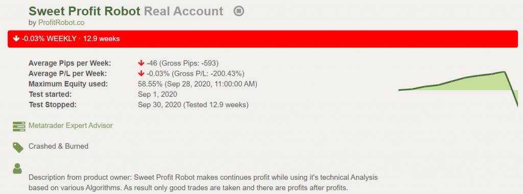 Sweet Profit Robot People's feedback