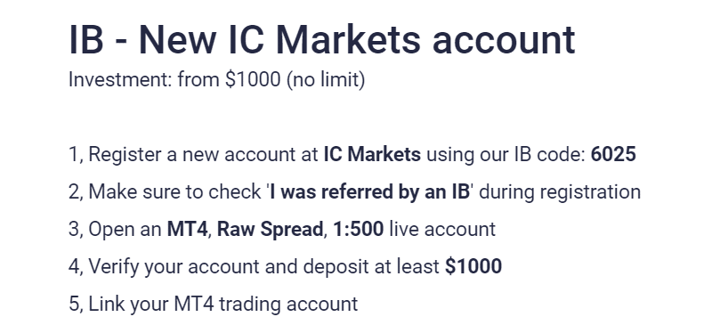 NCM Signal - open an account on IC Markets