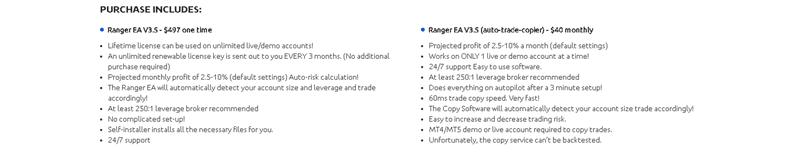 Ranger EA Price