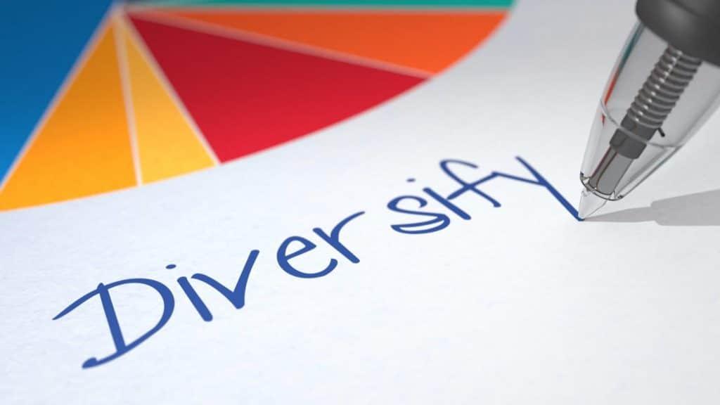 Forex risk diversification
