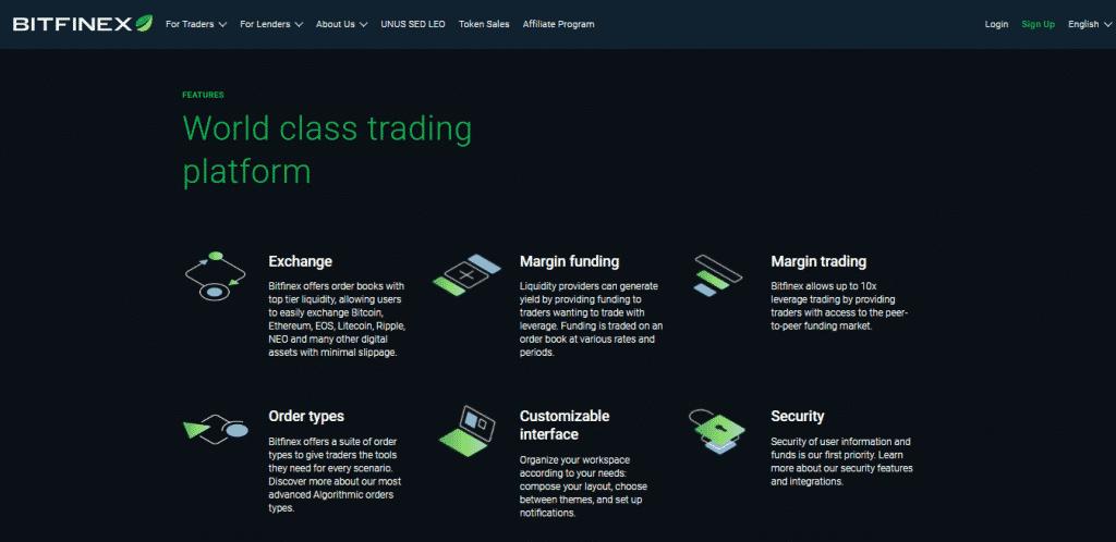 Bitfinex Exchange. Trading platform