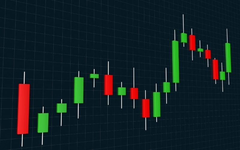 Candlestick Day Trading Strategies in Stocks