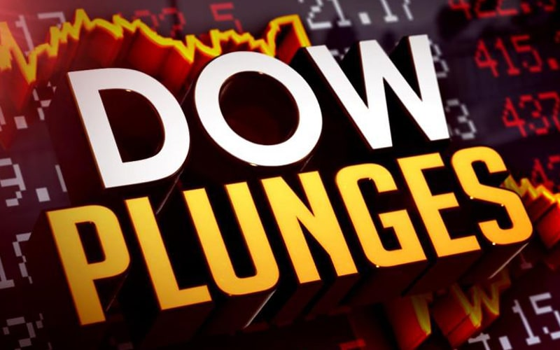Dow Plunges More than 300 Points after a Fed's Capital Decision on Banks. Bonds Rise