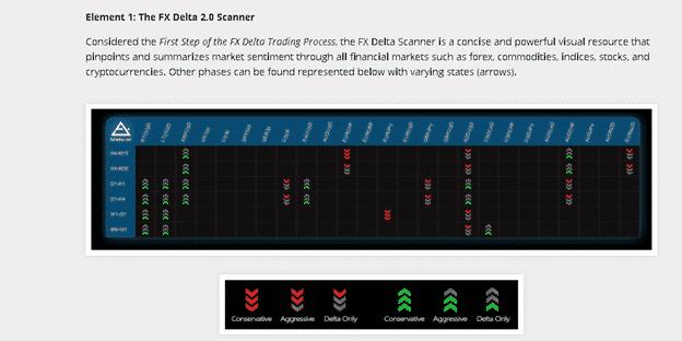 FX Delta - Main Features