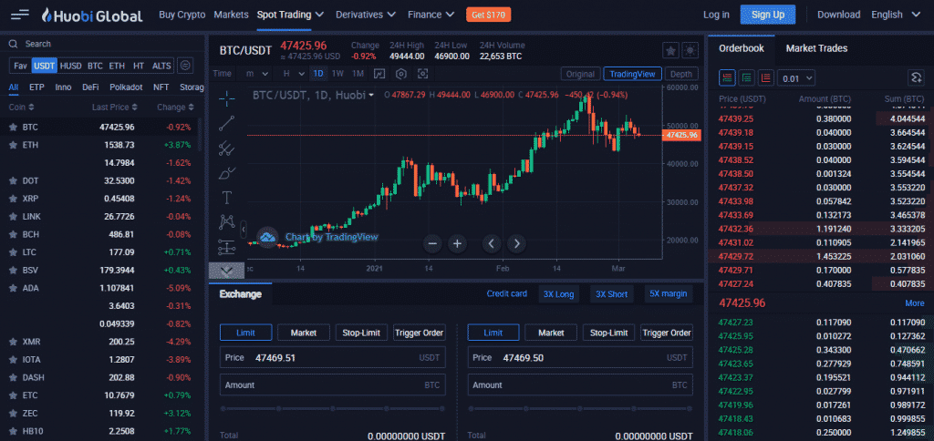 Huobi exchange. Cryptocurrency trading