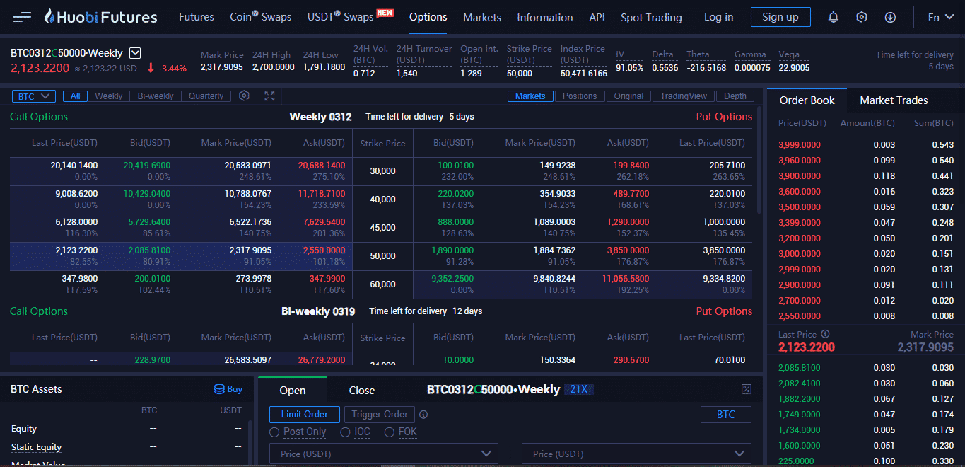 Huobi exchange. Futures and options trading