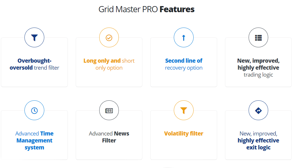 Grid Master Pro Main Features