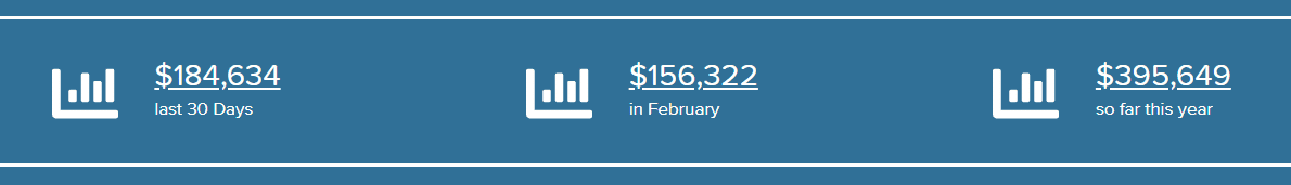 Odin Forex Robot. We can see that the robot gained $184,634 for the last 30-days.