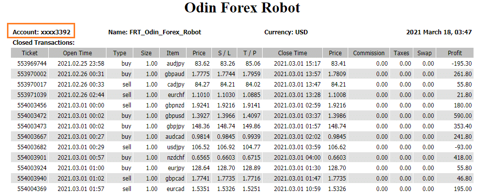 Odin Forex Robot Verified Trading Results