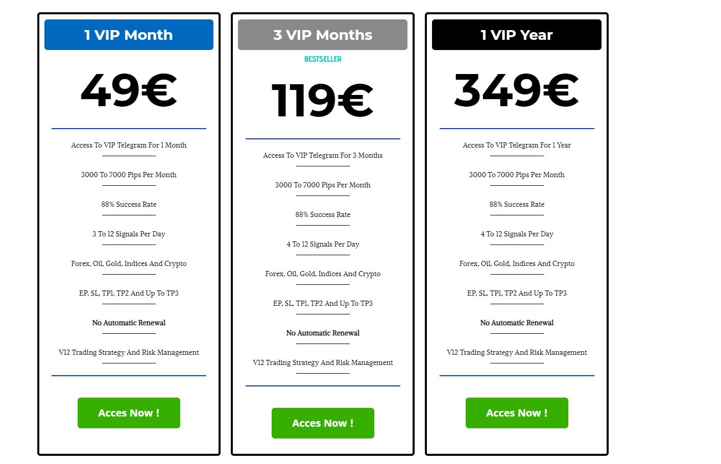 V12 Trading Review Price