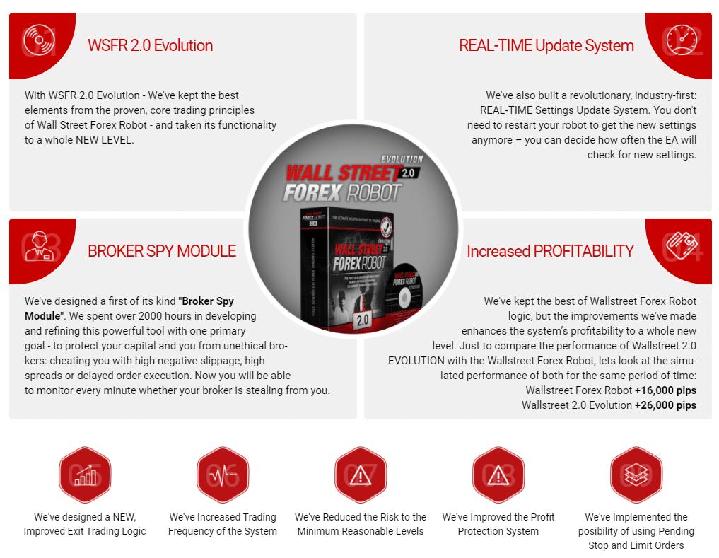 Wall Street Forex Robot - Main Features