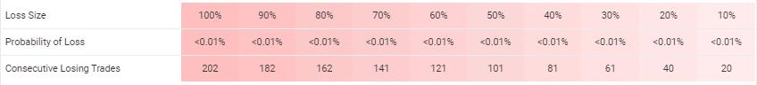 FXMath X-Trader trading results