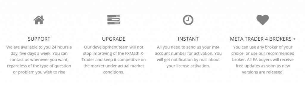 FXMath X-Trader. Main Features