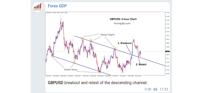 Forex GDP. There is an endless wall of market analysis with chartings and predictions.