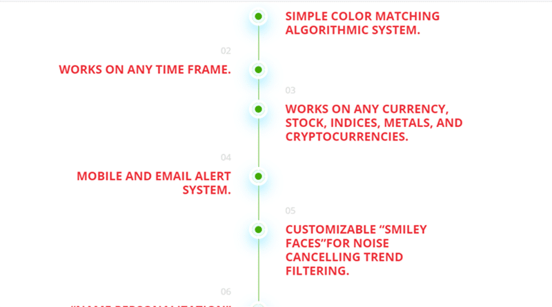 Super EZ Forex Main Features