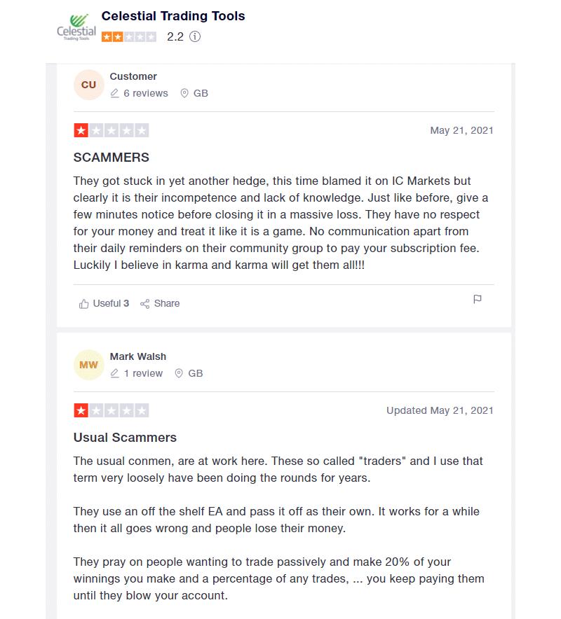 Dynamic EA Customer Reviews