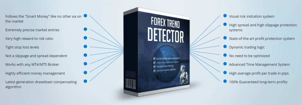 Forex Trend Detector features