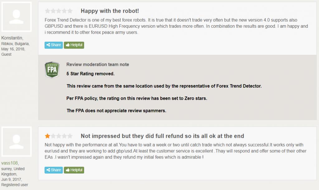 Forex Trend Detector People feedback