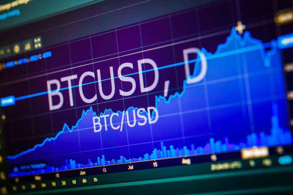 BTC/USD Drops to 3-Weeks Low Amid China-US Crackdown as US Oil Powers Through $70