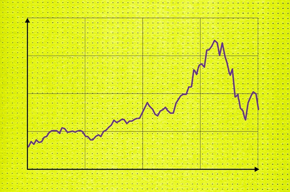 How to Buy the Dip Without Sinking