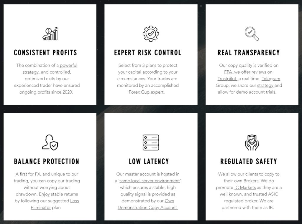 Growex Main Features
