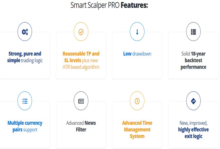 Smart Scalper Pro Features