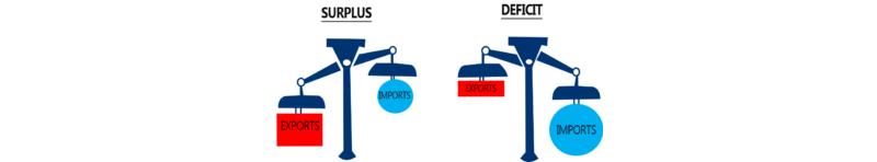 surplus- deficit