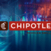 Chipotle Stock Analysis: Price Forms Break and Retest Ahead of Earnings