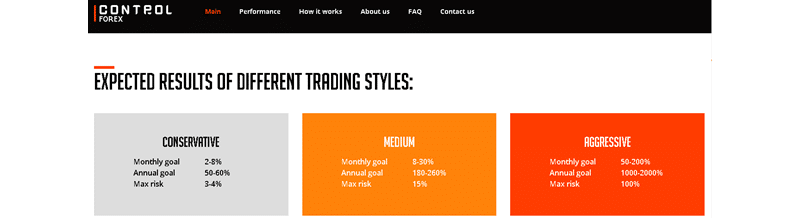 Control Forex - Trading styles