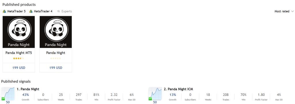 Panda Night Company Profile
