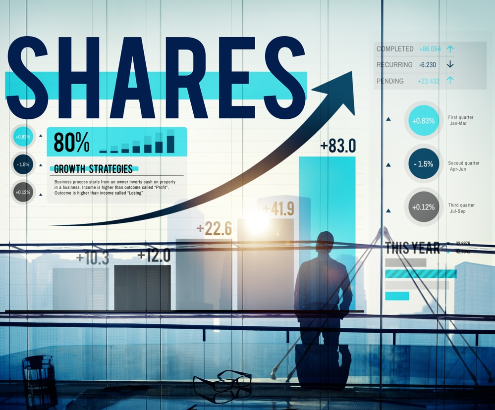 Fractional Shares and How to Invest in Them