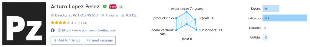 PZ Trend Trading developer's profile.