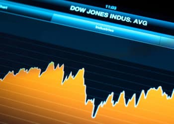 Dow Jones Forecast as the Fear and Greed Index Retreats