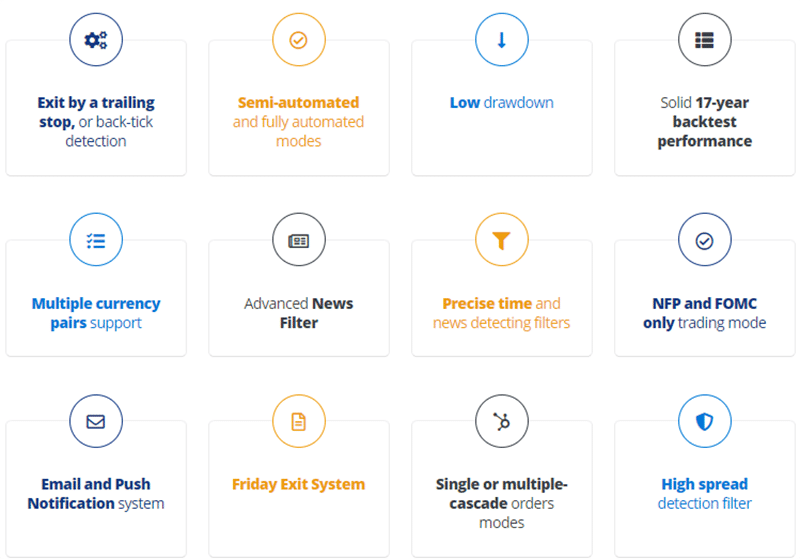 Features of News Scope EA Pro.
