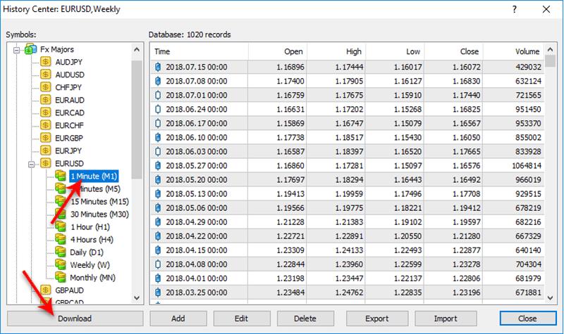 Omega Trend EA backtest report parameters.