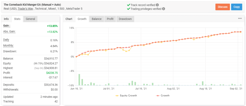 The Comeback Kid EA trading results.
