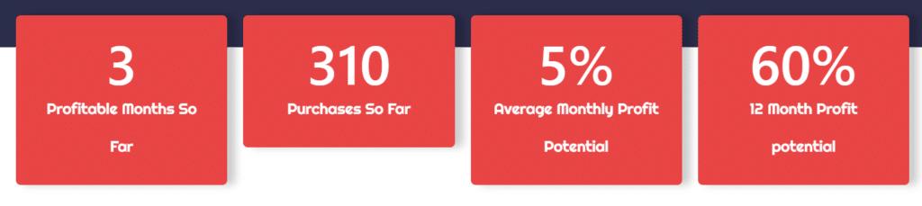 The Comeback Kid EA statistics.